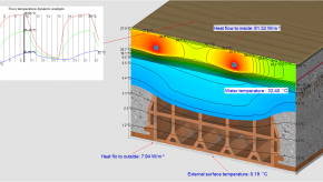 Radiant Floor analysis